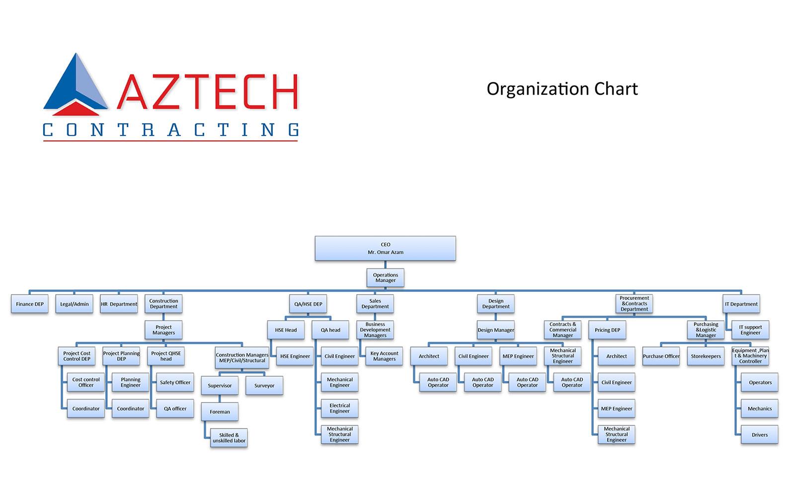Mechanical Engineering Org Chart : Organization chart aztech contracting
